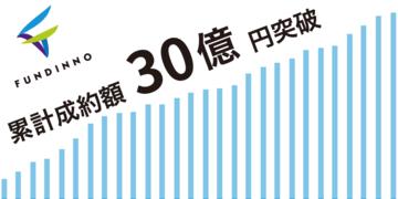 日本初株式投資型クラウドファンディング「FUNDINNO」 業界No.1取扱額30億円突破