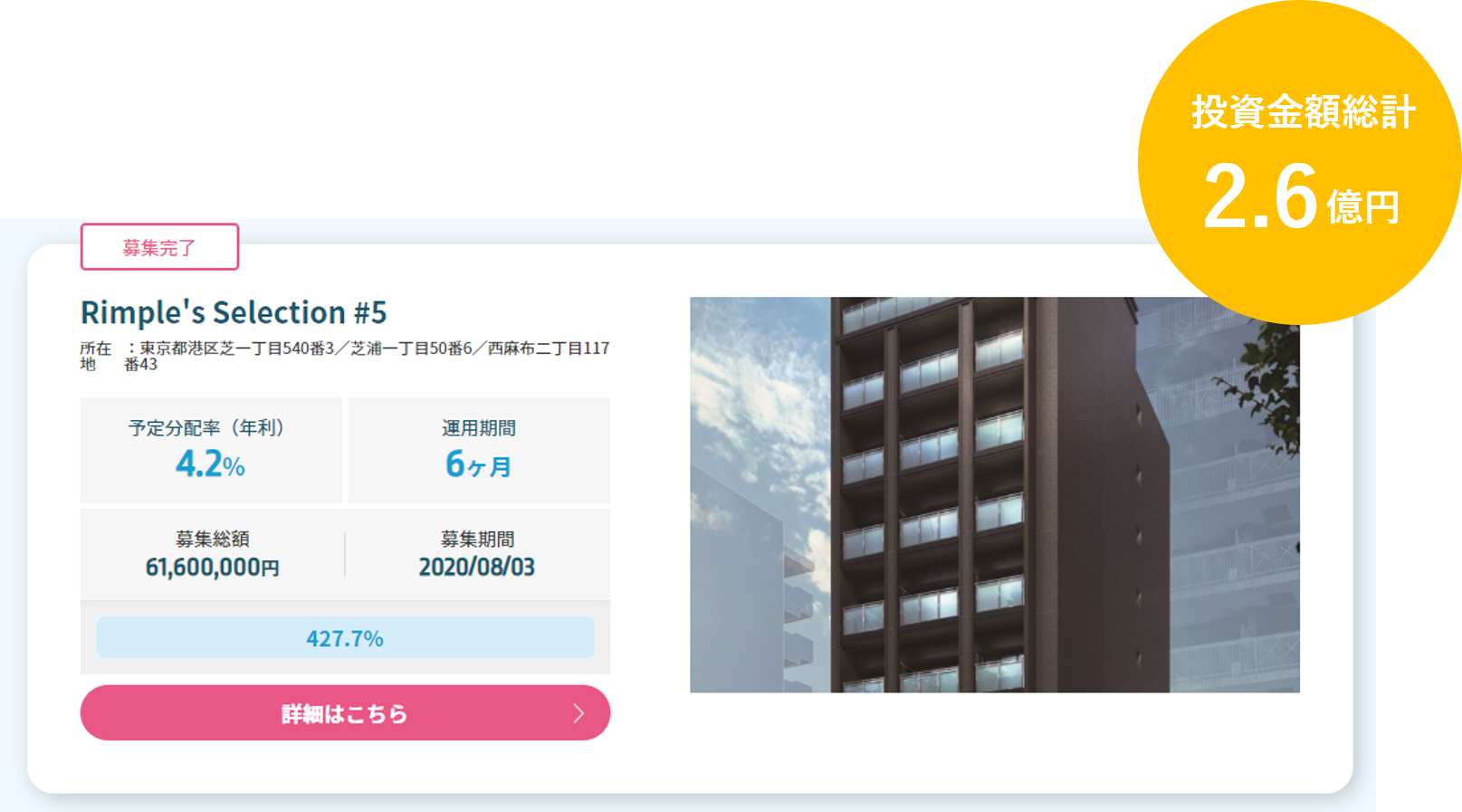 Rimple's Selection#5募集総額400%を超える2.6億円の応募