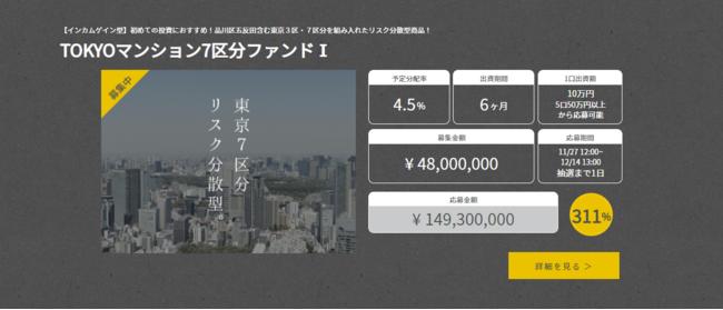 【第12号ファンドが募集額過去最高の311%を達成!】不動産クラウドファンディングサービスWARASHIBE(ワラシベ)