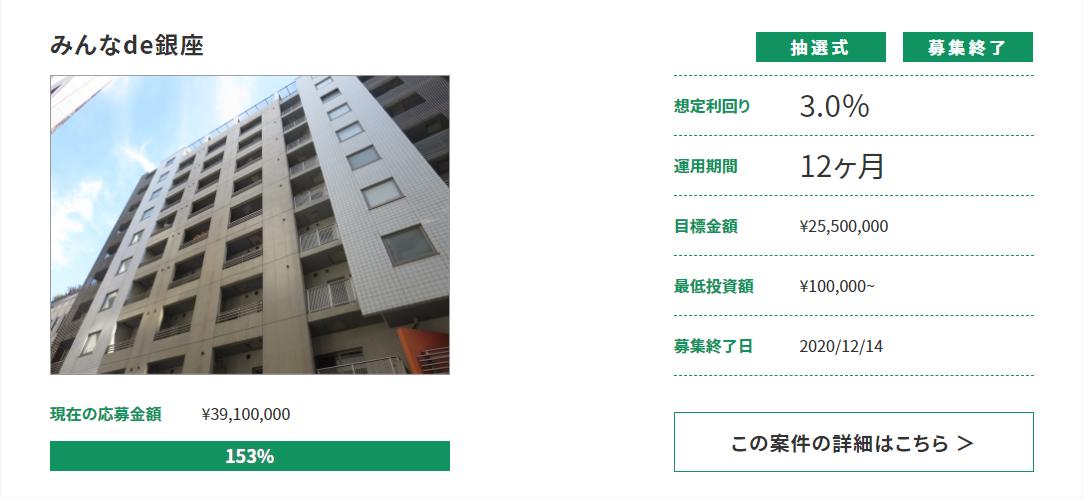 不動産クラウドファンディング「みんなdeマンション経営」 153%で募集額達成